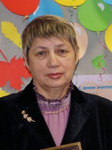 Татьяна Анатольевна Файн